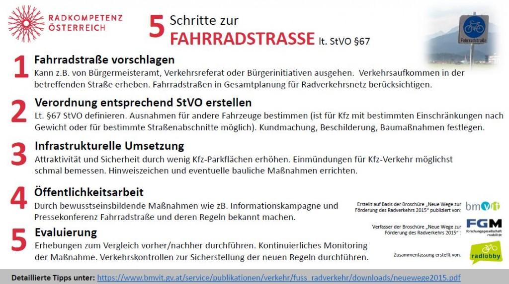 5schritte_radstrasse
