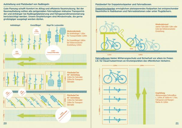 Fahrradparken: Erster Produkttest und Förderung