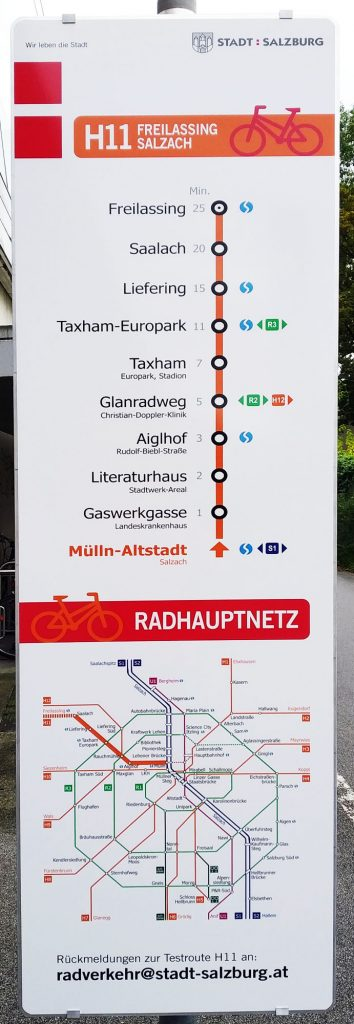 From Dunav to Salzach: Cycle tourism, signposting, research results