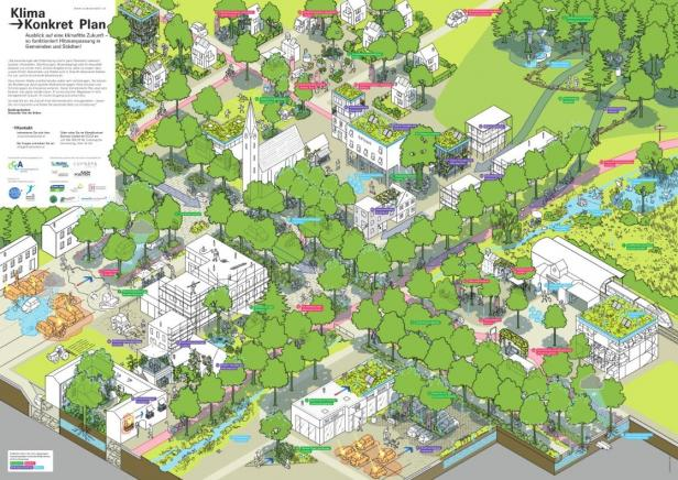 KlimaKonkret renders municipalities and cities climate-fit!