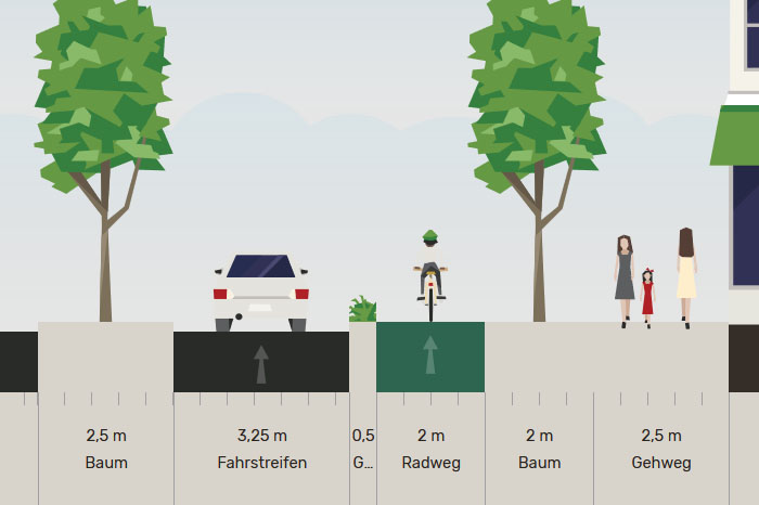 Cycle Competence Raumverteiler re-designs streets