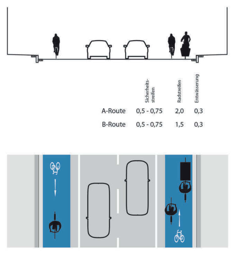 Ambitious cycling masterplan for Graz